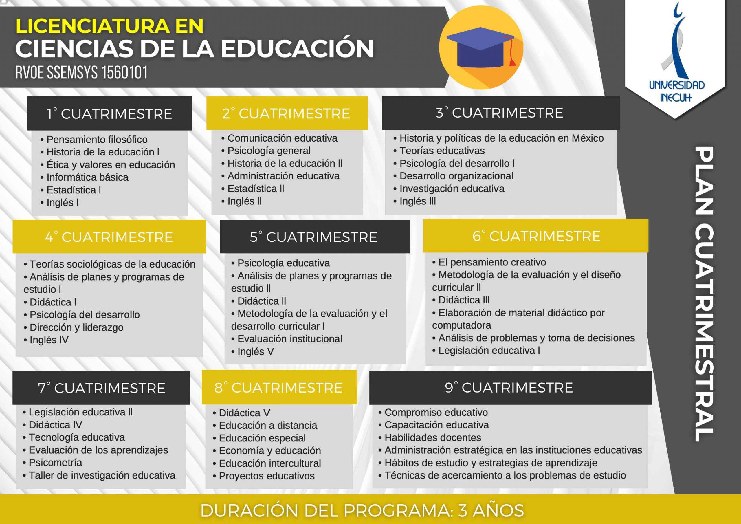 Ciencias de la Educación LIC