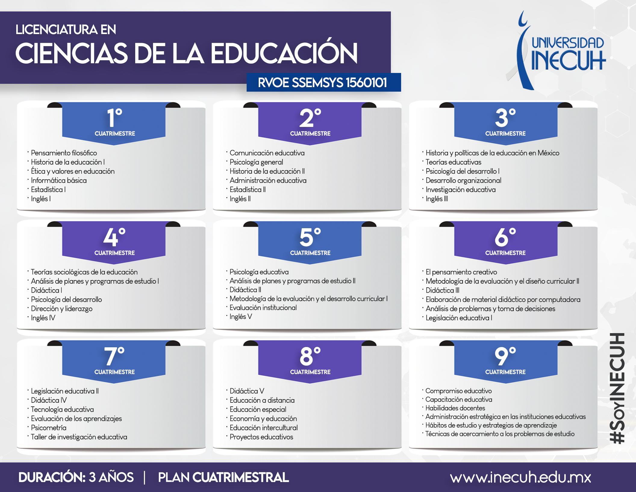 Ciencias de la Educación LIC 1