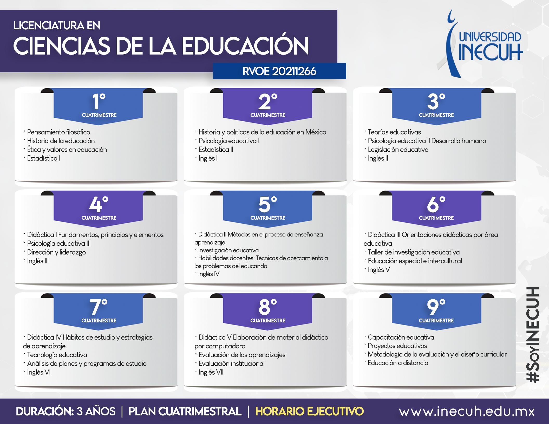 Ciencias de la Educación RVOE No. 20211266