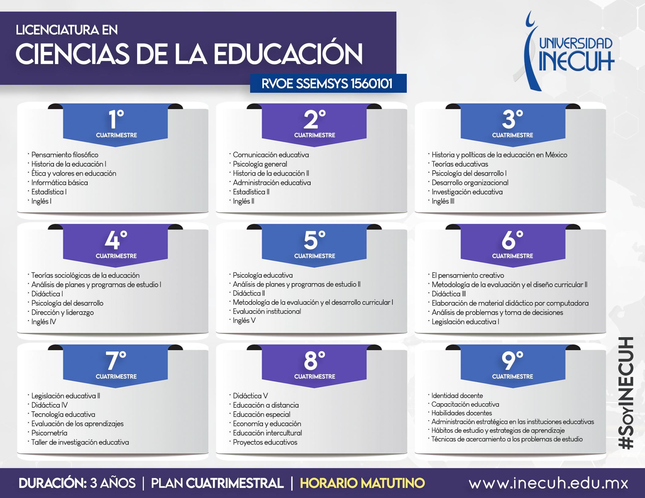 Ciencias de la Educación RVOE No. 1560101